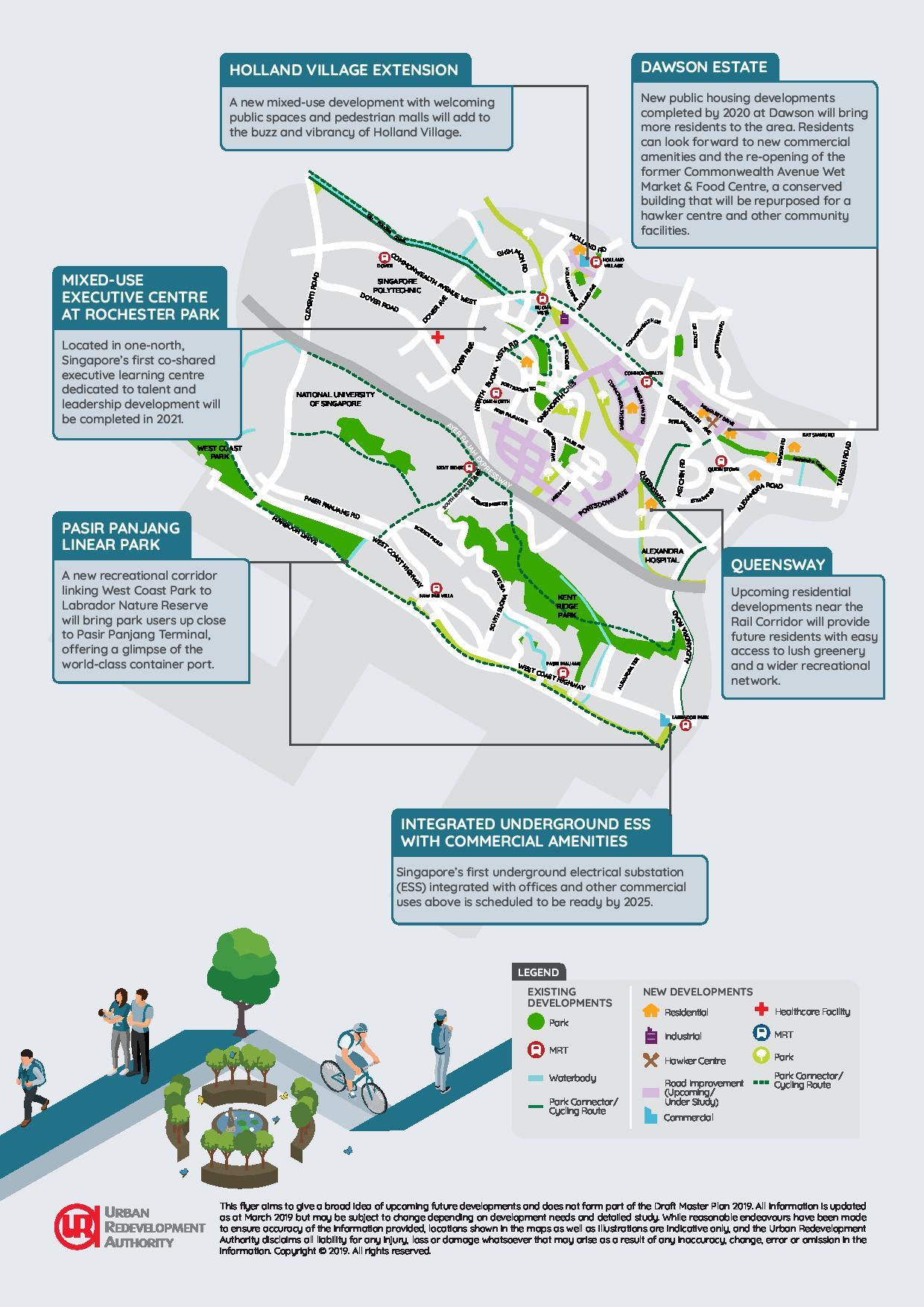 URA Master Plan - Queenstown 7